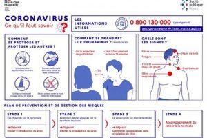 COVID-19: annulation des compétitions UNSS jusqu'à nouvel ordre